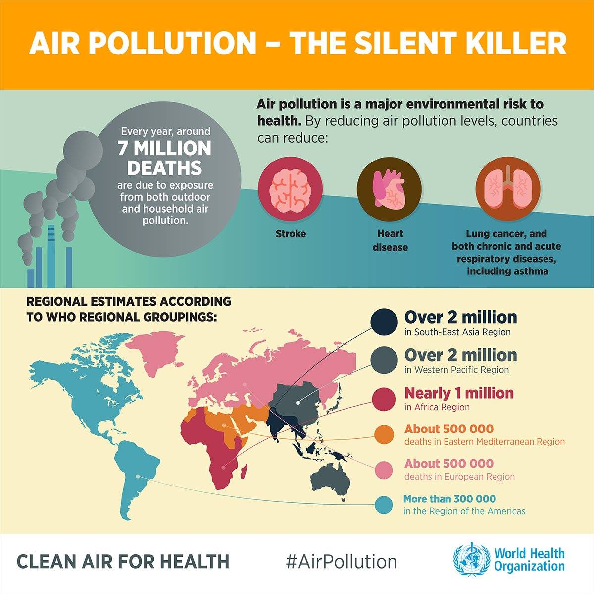 Air Pollution infographic showing stats about deaths worldwide
